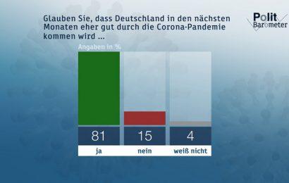 ZDF-Politbarometer Oktober II 2020